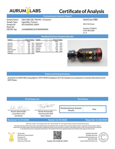 lab results for cbd oil manufactured by Gold Care