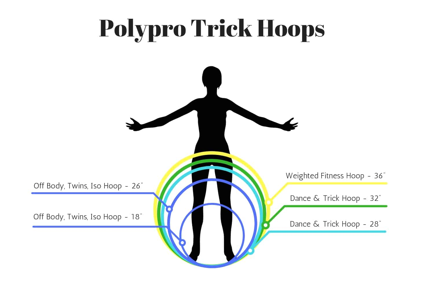the spinsterz polypro hoop size chart