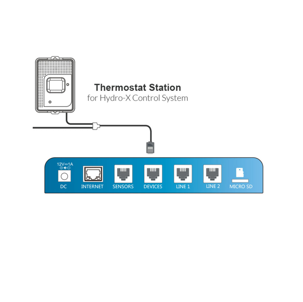 Thermostat Station (TS-1)