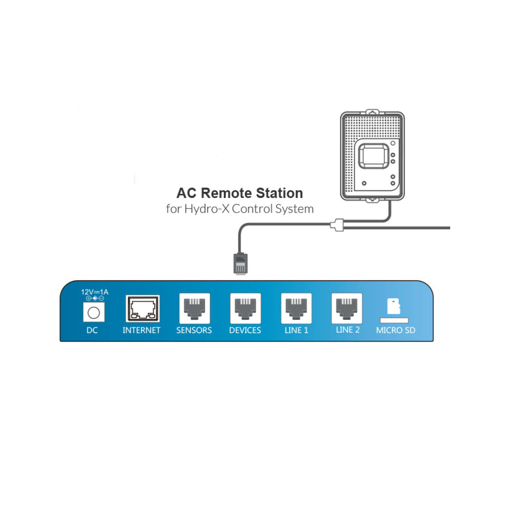 AC Remote Station (ARS-1)