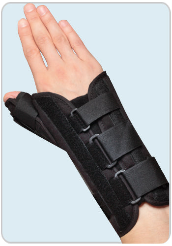 Thumb, Wrist, and Palm Splint