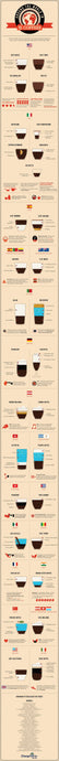 Drinking Coffee Around the Globe [INFOGRAPHIC]