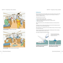 Load image into Gallery viewer, RYA Sea Survival Handbook (G43)
