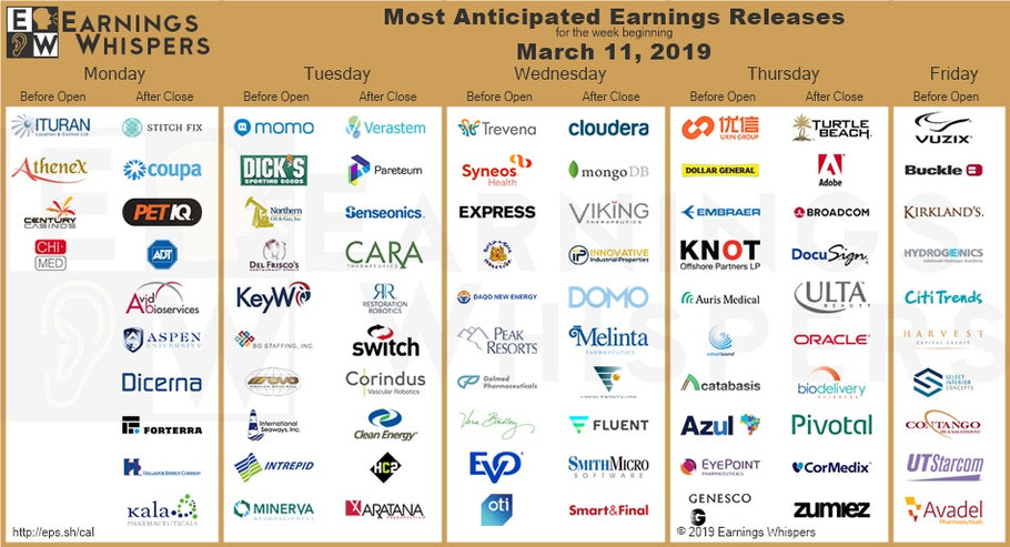 Most Anticipated Earnings for week beginning March 11th, 2019