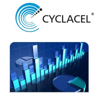 Cyclacel Pharmaceuticals, Inc. $CYCC is my next play.