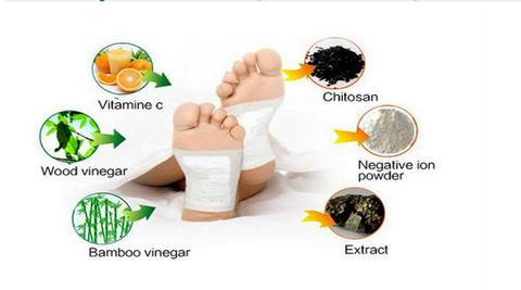 Ginger Detox Foot Patch