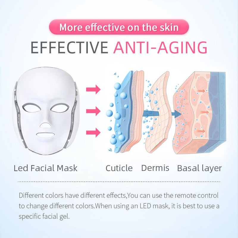 Skin Rejuvenation Face & Neck LED Therapy Mask