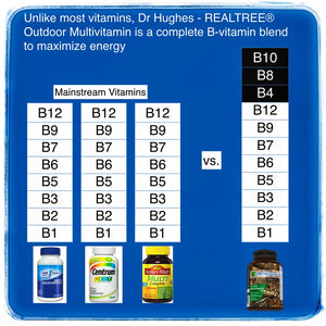 Dr Hughes Outdoor Multivitamin is a complete B-vitamin for energy production