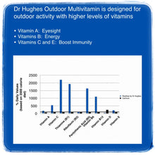 Load image into Gallery viewer, Dr Hughes Outdoor Multivitamin supports eyesight, energy, and has antioxidants