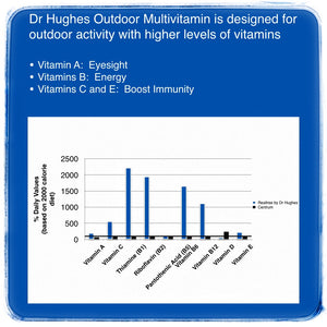 Dr Hughes Outdoor Multivitamin supports eyesight, energy, and has antioxidants