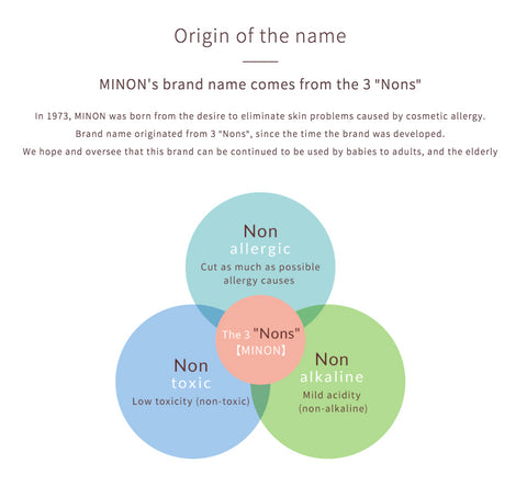 "Minon (ミノン ) name origin was made up of the promise with the three ""nons"", non allergic, non toxic, and non alkaline (mild acidity)."