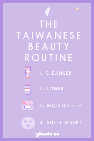 The Taiwanese Beauty Skincare Routine consists of Cleanser, Toner, Moisturizer, and Sheet Mask