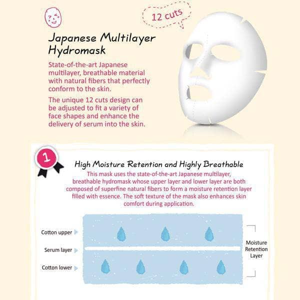 L'Herboflore Apple C Brightening Hydromask