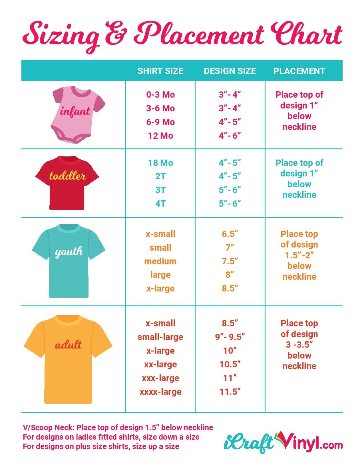 HTV sizing and placement chart