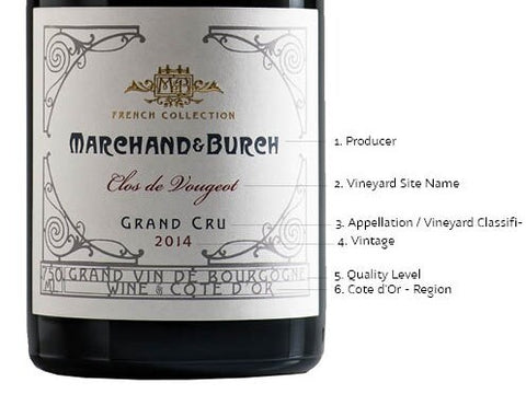 wine appellation labelling system
