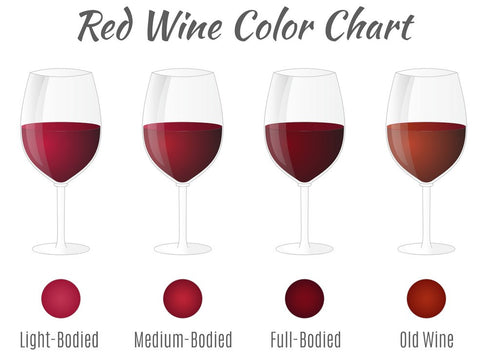 red wine color chart