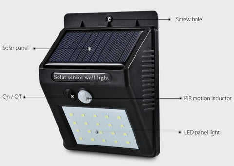 Solar Rechargeable Camera