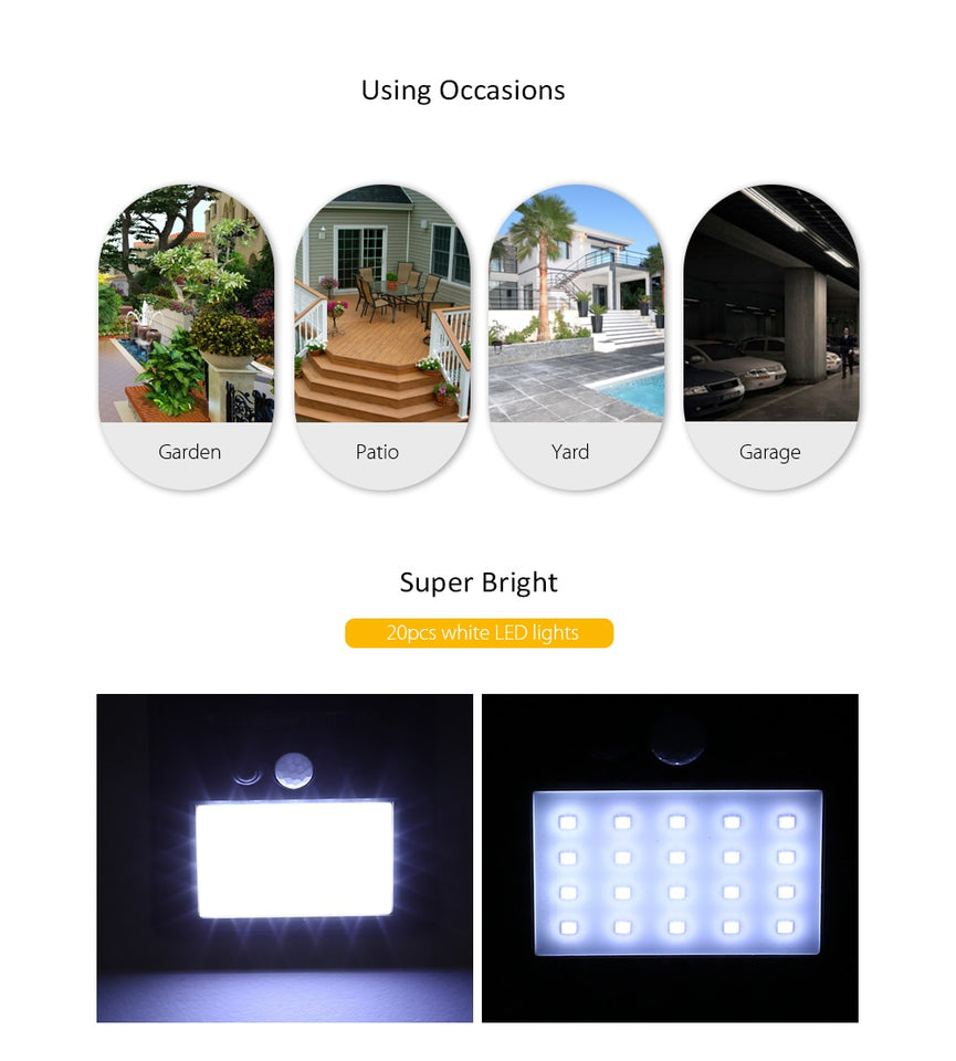 Solar Power Motion Sensor Wall Light | TwineGadget