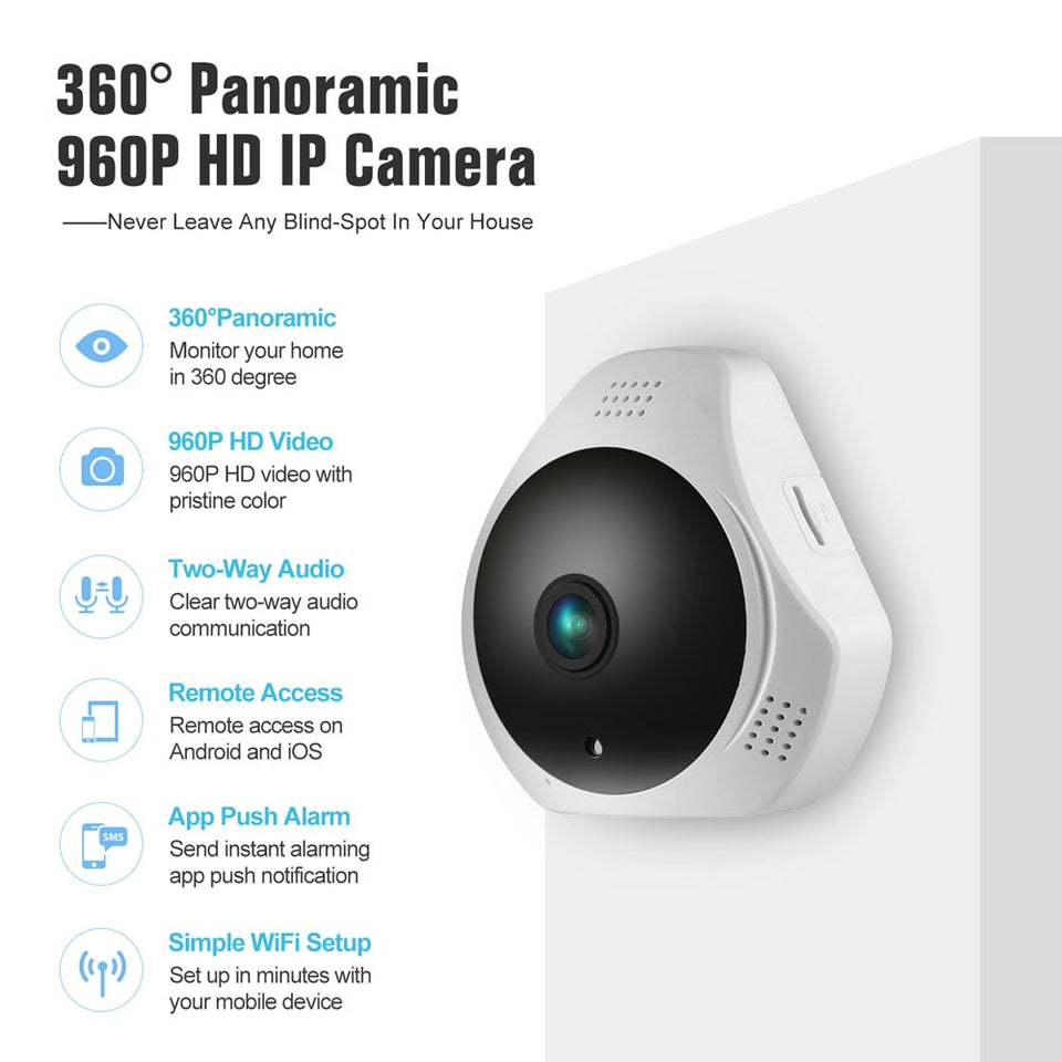 Wireless Panoramic 360 degree Camera | TwineGadget
