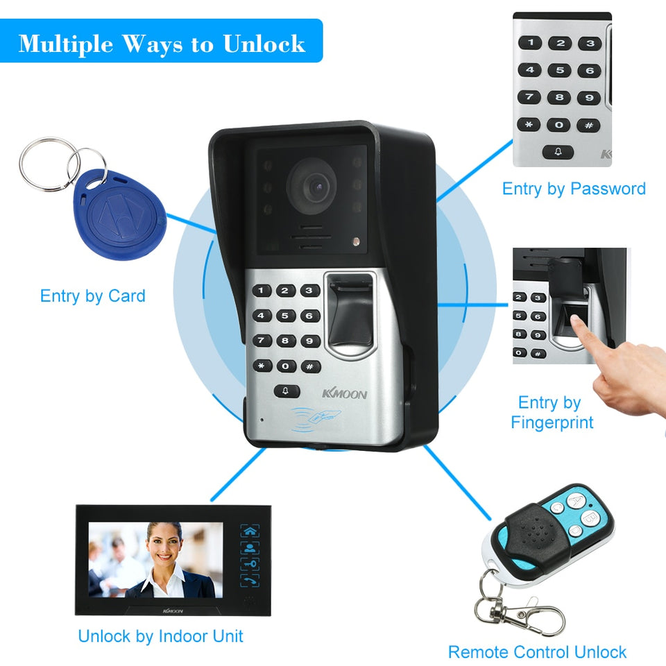 Video Doorbell | TwineGadget