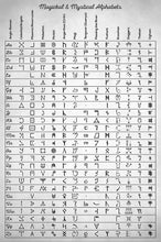 Magickal And Mystical Alphabets - Art Print