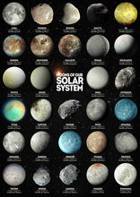 Moons Of Our Solar System - Art Print