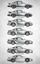 Porsche 911 Turbo Evolution - Art Print