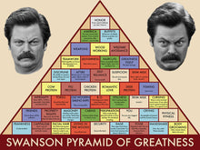 Ron Swanson Pyramid Of Greatness - Art Print