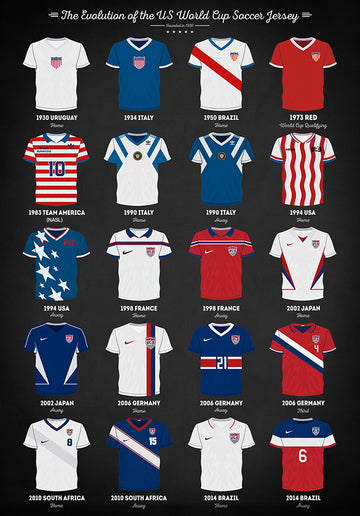 The Evolution Of The Us World Cup Soccer Jersey - Art Print