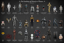 The Evolution Of Robots In Movies - Art Print