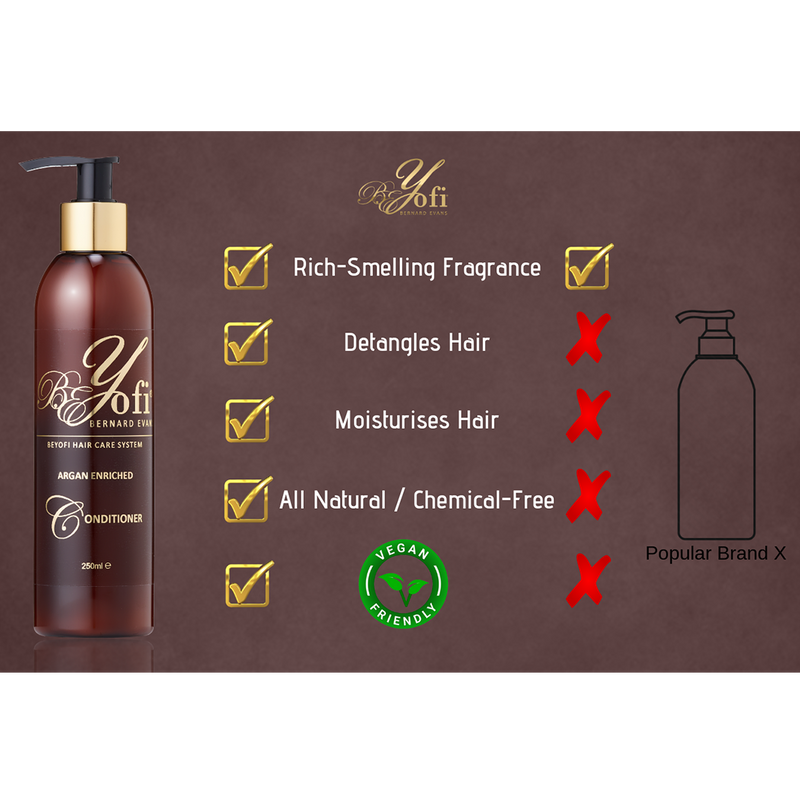 BEYofi Hair Care System Conditioner Argan - 250ML