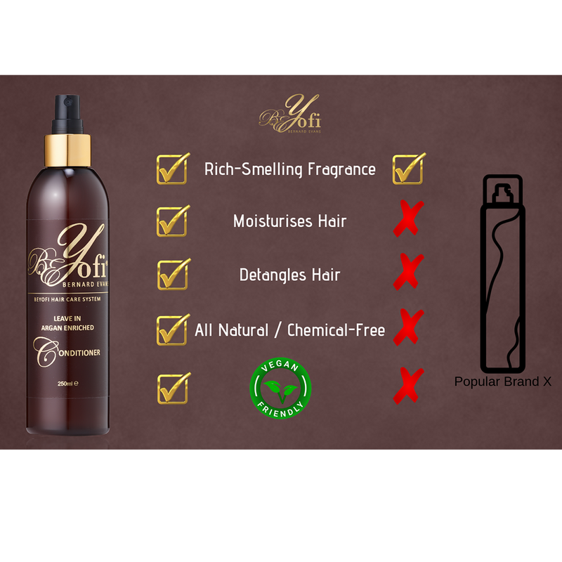 BEYofi Hair Care System Argan-Infused Leave-In Conditioner