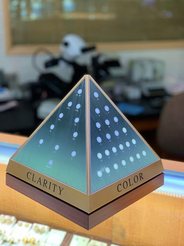 """Prism with """"Diamond Clarity"""" on one side and """"Diamond Color"""" on the other"""