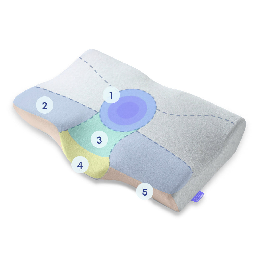 Cushion Lab Cervical Pillow Ergonomic Features
