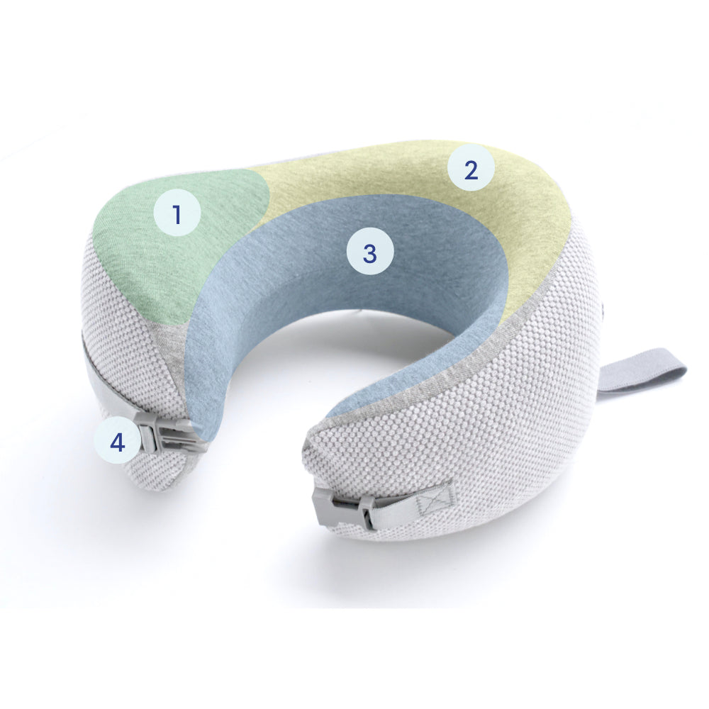 Cushion Lab Ergonomic Travel Pillow Features