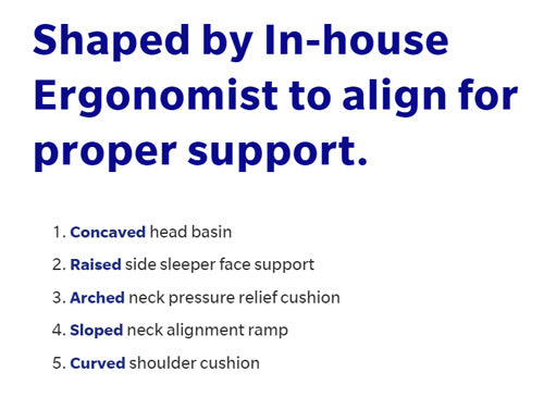 Neck Relief Ergonomic Cervical Pillow