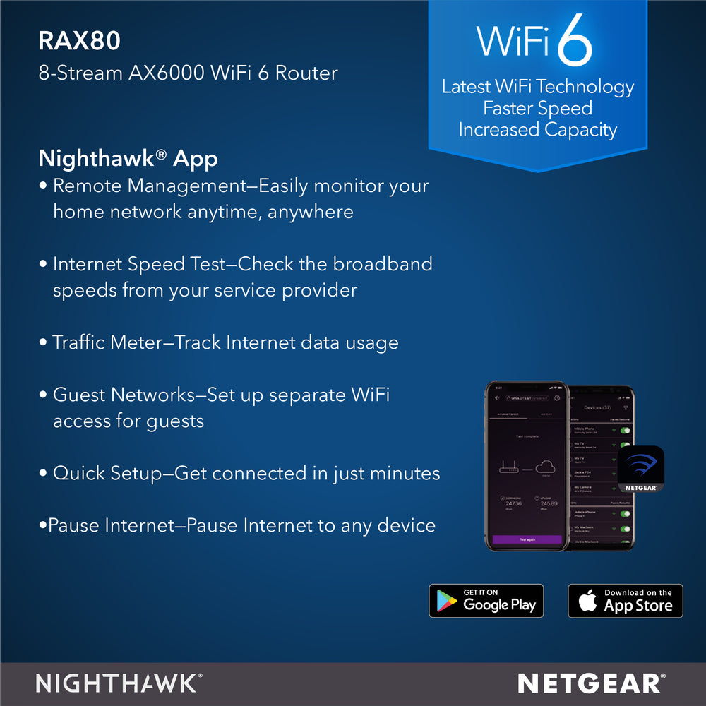 Nighthawk RAX80 AX8 WiFi 6 Router - AX6000