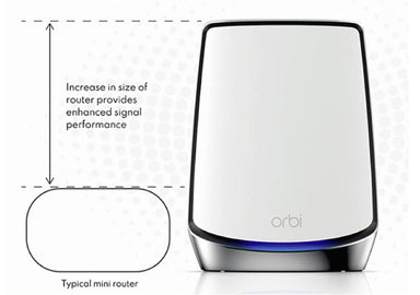 Orbi AX is limitless by design and provides better coverage and performance than competition mesh products