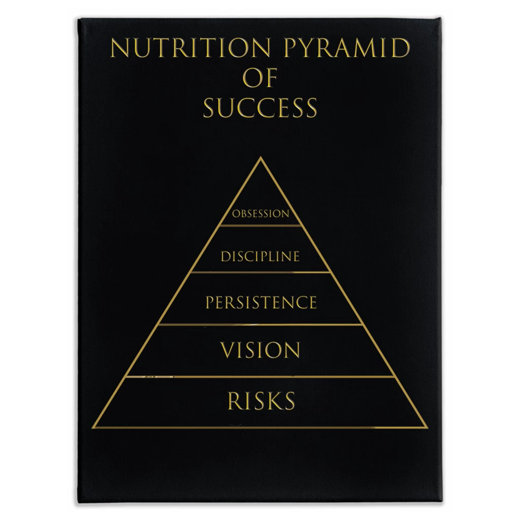 Nutrition Pyramid of Success - Entrepreneur Canvas Art - Inspiration Motivation Success Quotes Canvas Wall Art
