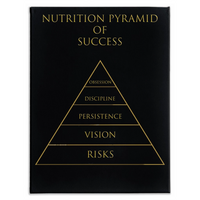 Motivational Canvas Art - NUTRITION PYRAMID OF SUCCESS