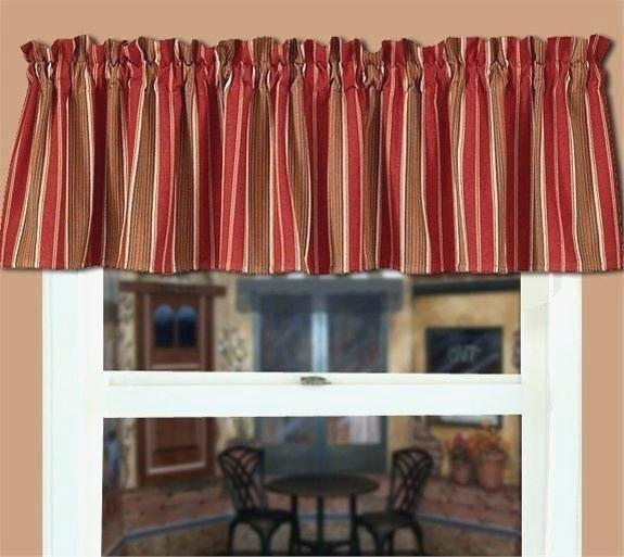 On A Budget Coffee Kitchen Curtains