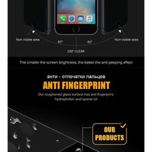 Load image into Gallery viewer, Glass Protector,Privacy Protection Glass For iPhone | Gigatrendy.com