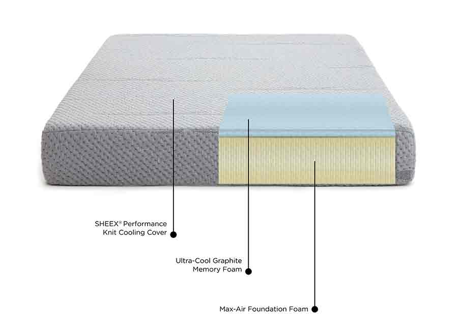 Mattress diagram mobile