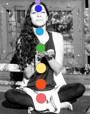 12 HR Chakra Course with Saba Haider