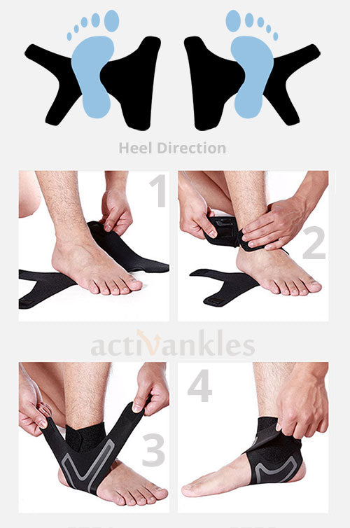 activankle wear guide