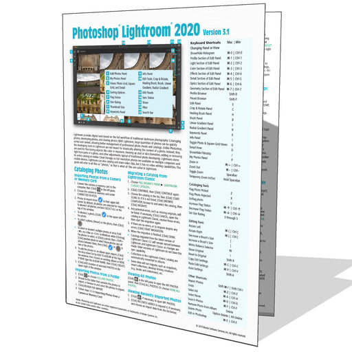 Adobe Photoshop Lightroom 2020