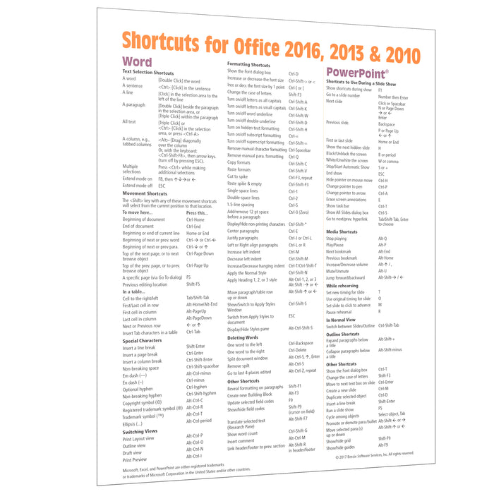 Shortcuts for Office 2016, 2013 & 2010 Quick Reference