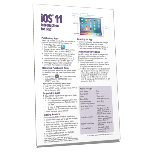 PowerPoint for iPad Quick Reference, Cheat Sheet, Guide