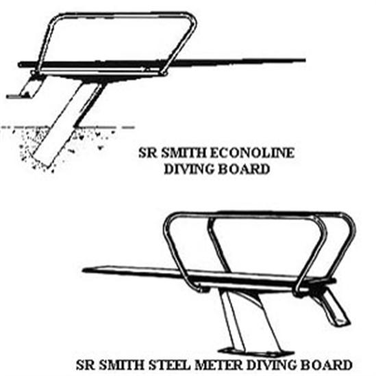 SR Smith Steel Meter Stand Fulcrum Kit-Aqua Supercenter Outlet - Discount Swimming Pool Supplies
