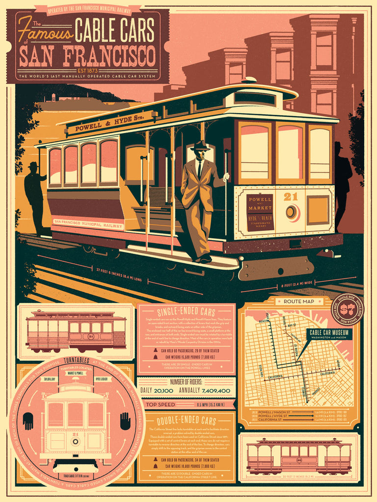 SAN FRAN CABLE CARS - PINK